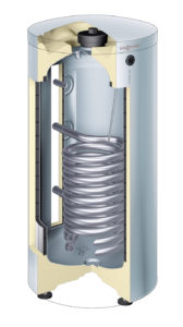 A cutaway example of a hot water storage cylinder.