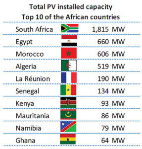 South Africa is the largest generator of solar energy in Africa. Image credit: SANEDI
